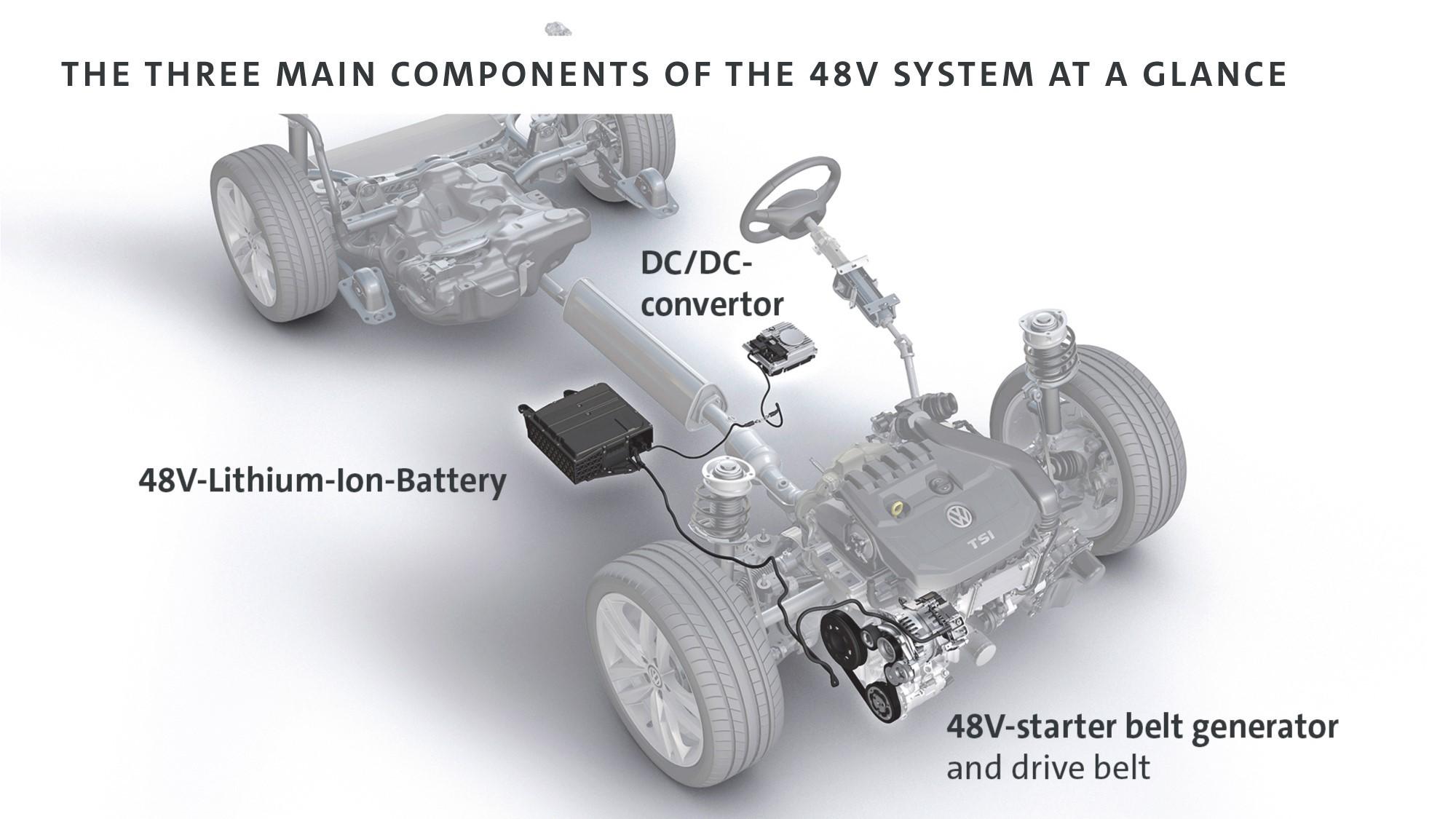Bardzo dobra Nowy Golf w wersji mHEV z instalacją elektryczną o napięciu 48V PU67